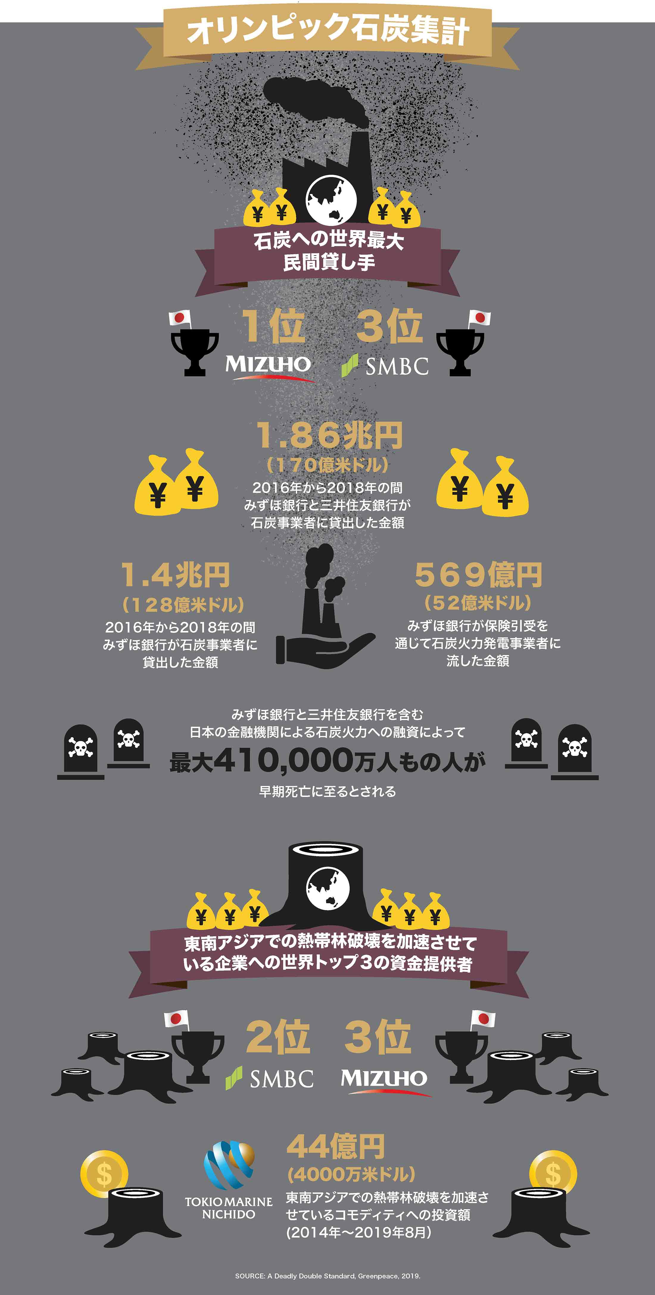 19058-GSC-Win-Gold-Website-Infographics-JAP-RS